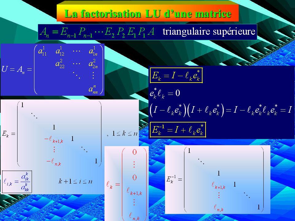 Gauss-Jordan La méthode de Gauss-Jordan est utilisée pour le calcul de linverse dune matrice donnée : on résout simultanément les n systèmes linéaires