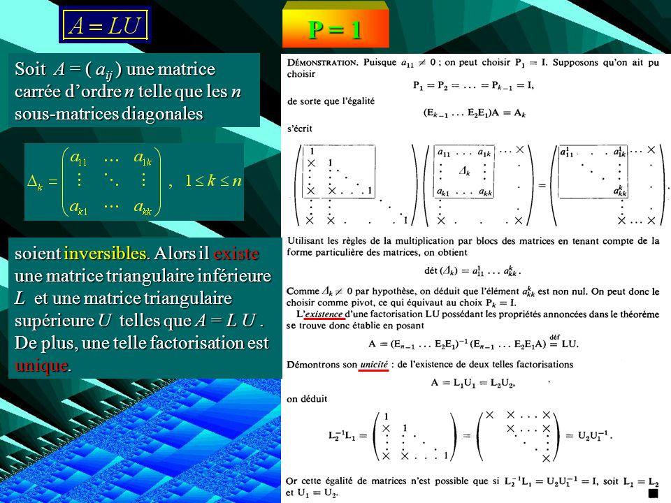 La factorisation LU dune matrice L 0 0 U AP = P,L,U = décompose (A) y = triang (L, P*b) x = triang (U, y) Fonction x = LU(A,b)