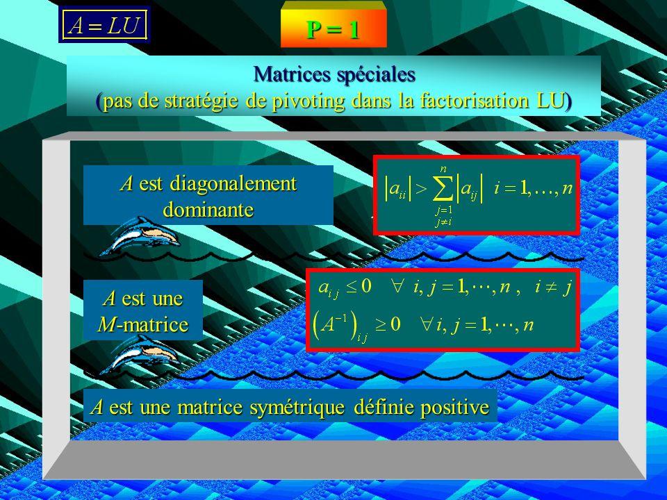 P = 1 Soit A = ( a ij ) une matrice carrée dordre n telle que les n sous-matrices diagonales soient inversibles. Alors il existe une matrice triangula