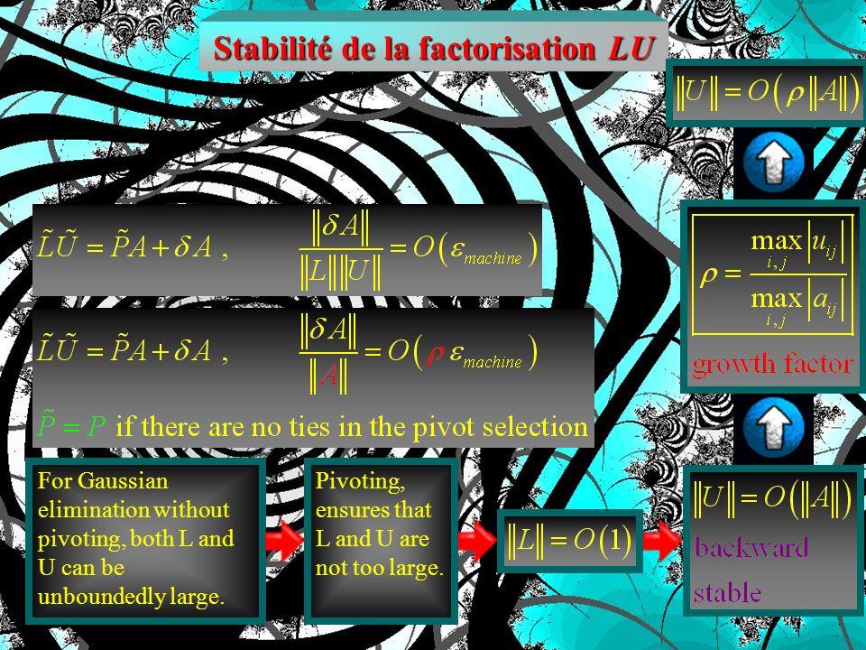Stabilité de la factorisation LU Let the factorization P A = L U of a matrix A be computed by Gaussian elimination with partial pivoting. Then the com