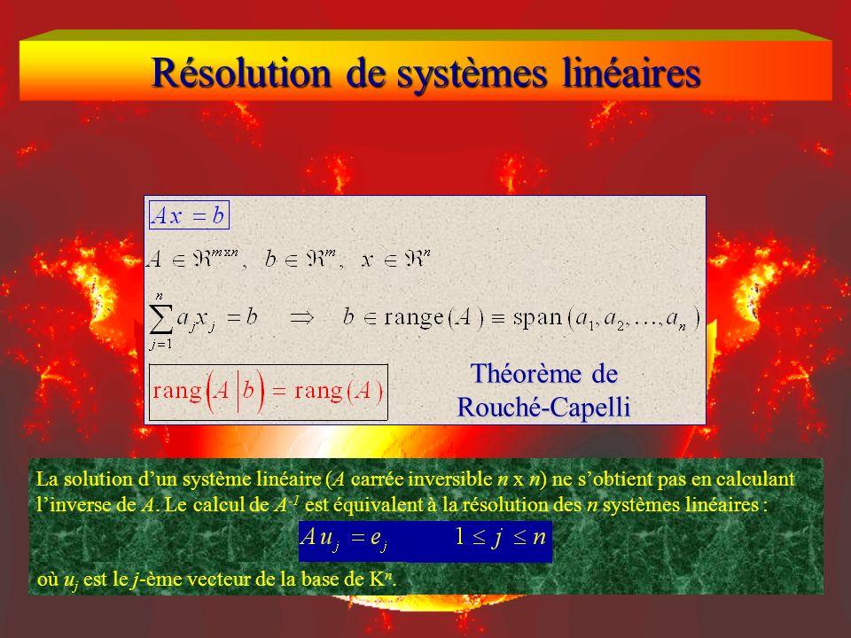 Résolution de systèmes linéaires Théorème de Rouché-Capelli La solution dun système linéaire (A carrée inversible n x n) ne sobtient pas en calculant linverse de A.