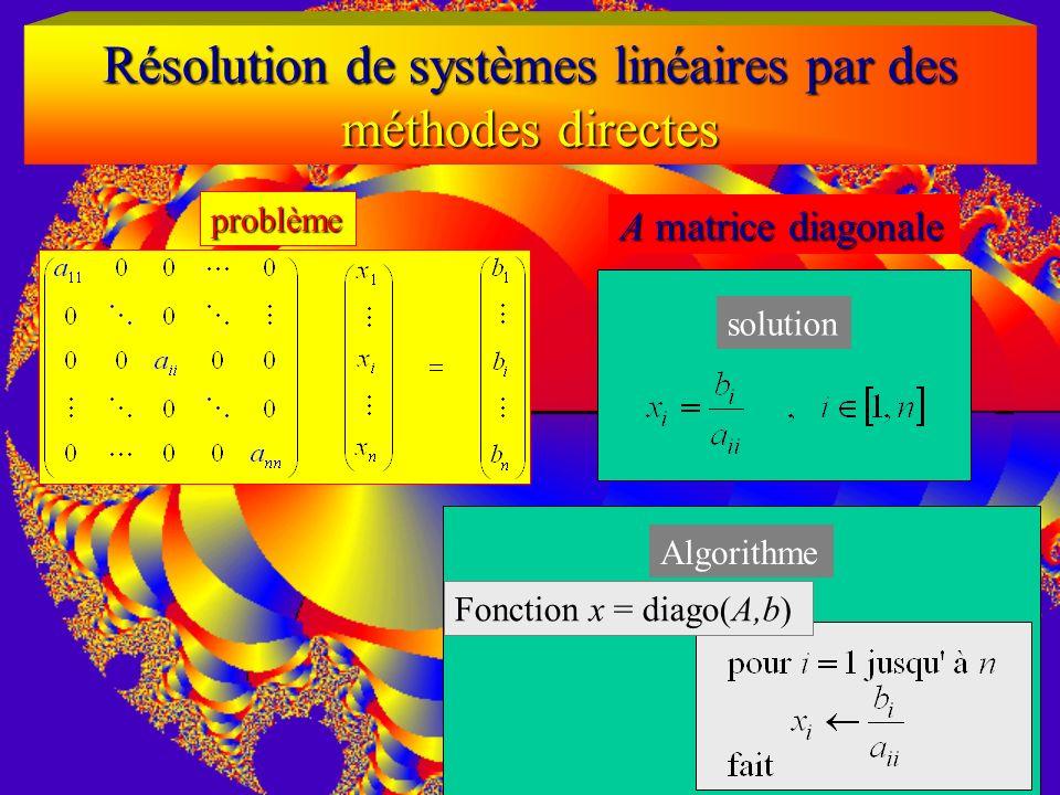 On ne change pas la solution lorsque lon : 1. permute 2 lignes 2. permute 2 colonnes 3. divise par un même terme non nul les éléments dune ligne 4. aj