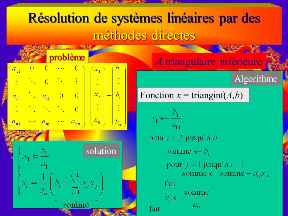 Résolution de systèmes linéaires par des méthodes directes Algorithme Fonction x = diago(A,b) problème solution A matrice diagonale