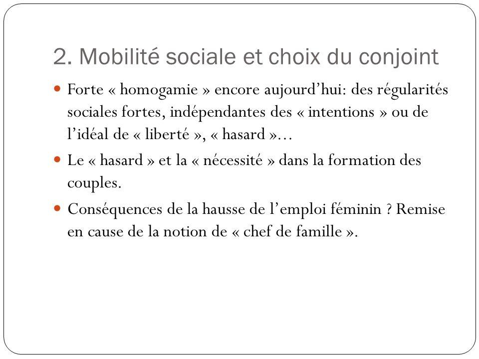 2. Mobilité sociale et choix du conjoint Forte « homogamie » encore aujourdhui: des régularités sociales fortes, indépendantes des « intentions » ou d
