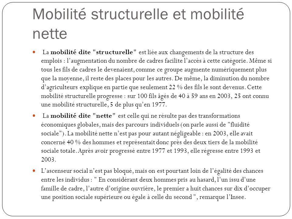 Mobilité structurelle et mobilité nette La mobilité dite