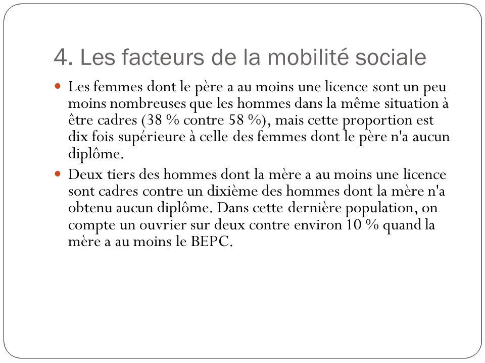 4. Les facteurs de la mobilité sociale Les femmes dont le père a au moins une licence sont un peu moins nombreuses que les hommes dans la même situati