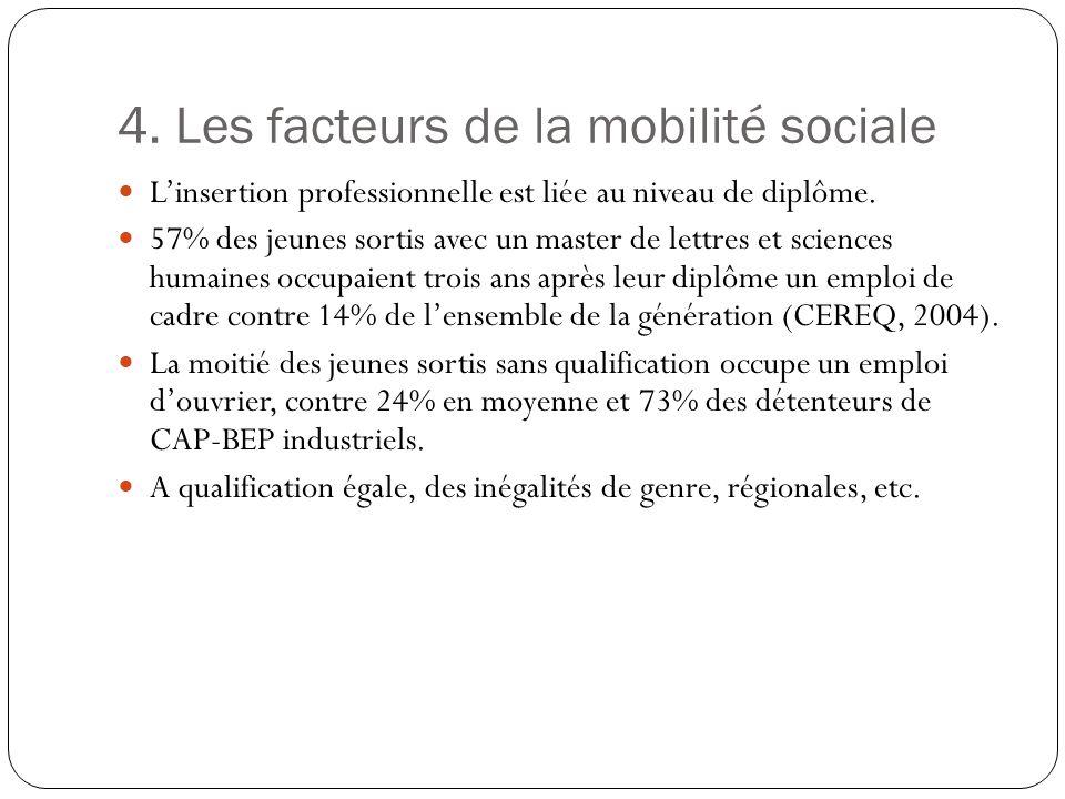 4. Les facteurs de la mobilité sociale Linsertion professionnelle est liée au niveau de diplôme. 57% des jeunes sortis avec un master de lettres et sc