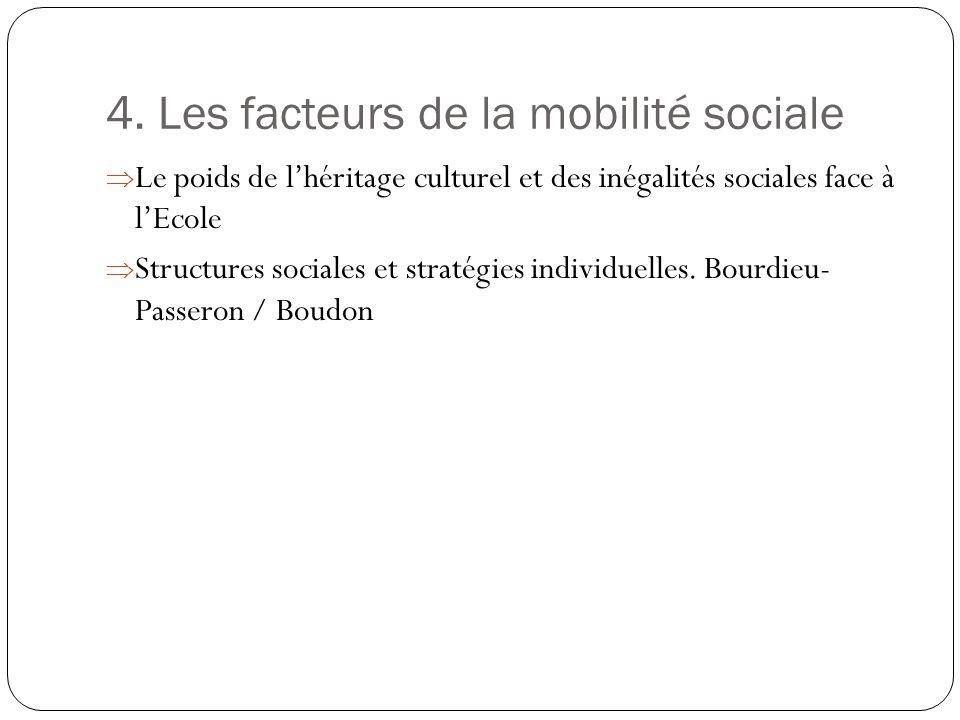 4. Les facteurs de la mobilité sociale Le poids de lhéritage culturel et des inégalités sociales face à lEcole Structures sociales et stratégies indiv