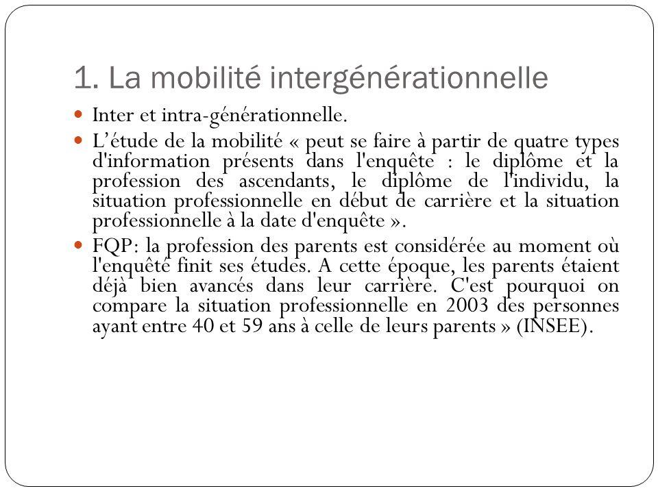 1. La mobilité intergénérationnelle Inter et intra-générationnelle. Létude de la mobilité « peut se faire à partir de quatre types d'information prése