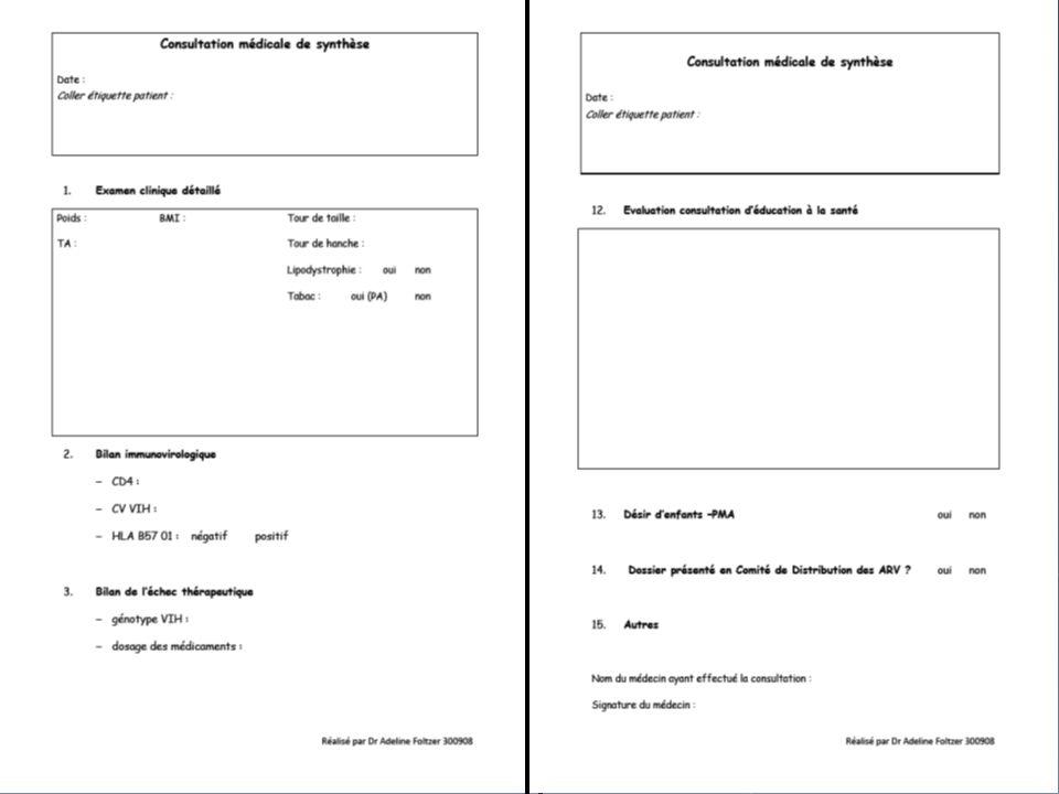 Du 1 er janvier 2009 au 15 juin 2009: il y a eu 29 hôpitaux de jour mais, 8 «vrais » bilans annuels de Synthèse ont été réalisés Les 21 HDJ restants : Injections dExtencilline®, aérosols de Pentacarinat®, perfusion de Fumafer®, protocoles….