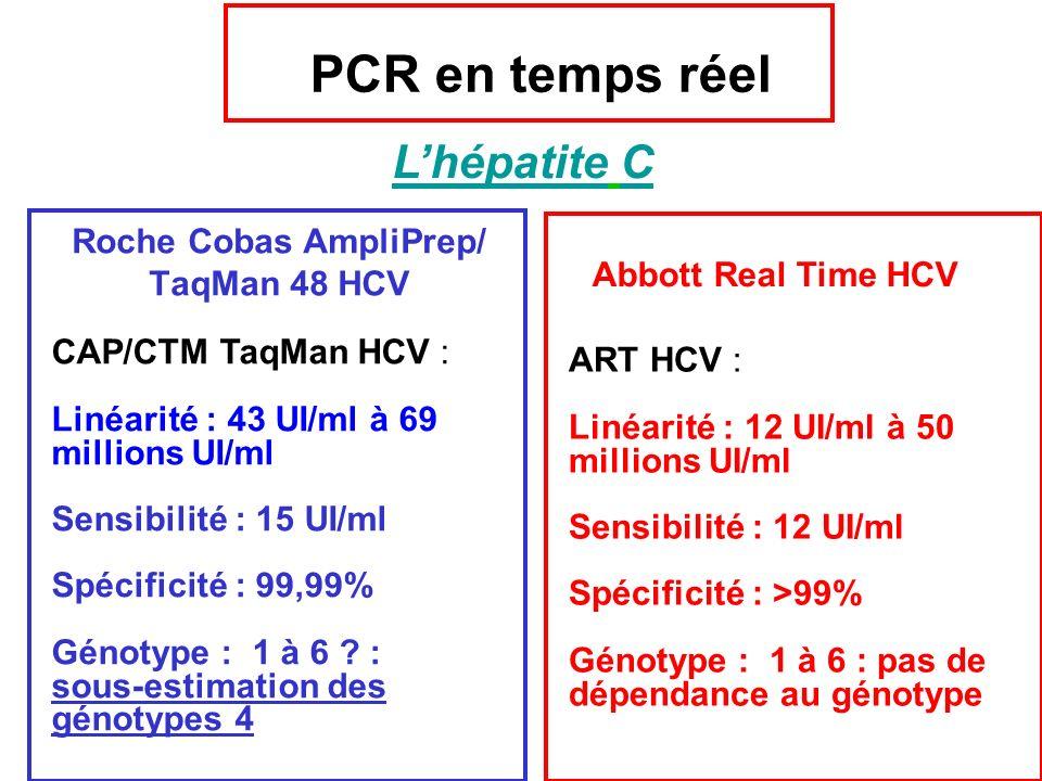 Roche Cobas AmpliPrep/ TaqMan 48 HCV CAP/CTM TaqMan HCV : Linéarité : 43 UI/ml à 69 millions UI/ml Sensibilité : 15 UI/ml Spécificité : 99,99% Génotyp