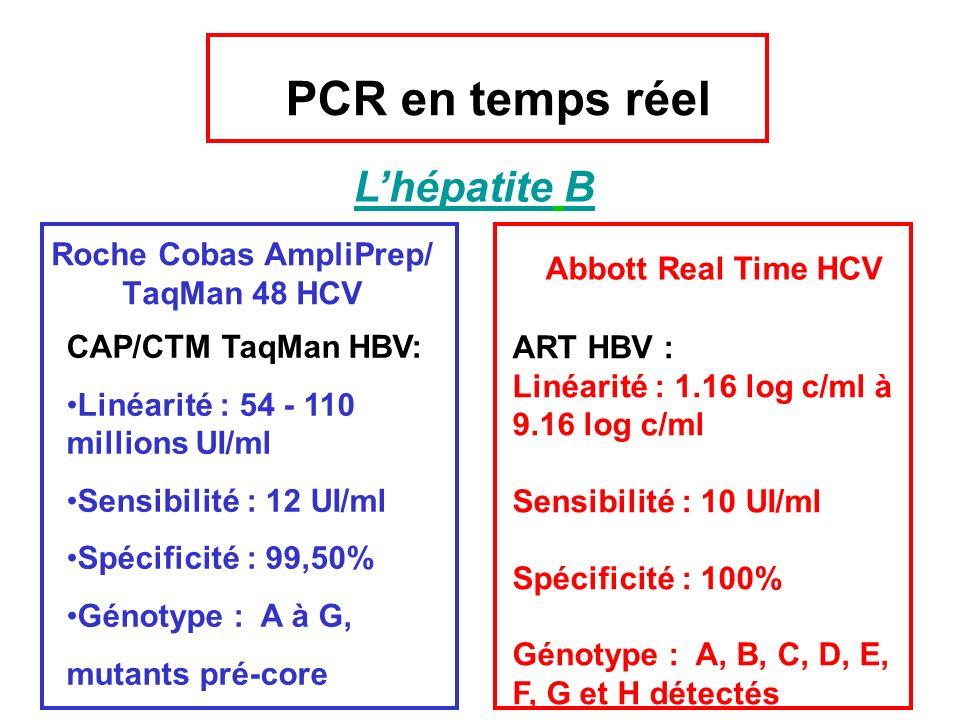 CAP/CTM TaqMan HBV: Linéarité : 54 - 110 millions UI/ml Sensibilité : 12 UI/ml Spécificité : 99,50% Génotype : A à G, mutants pré-core Roche Cobas Amp