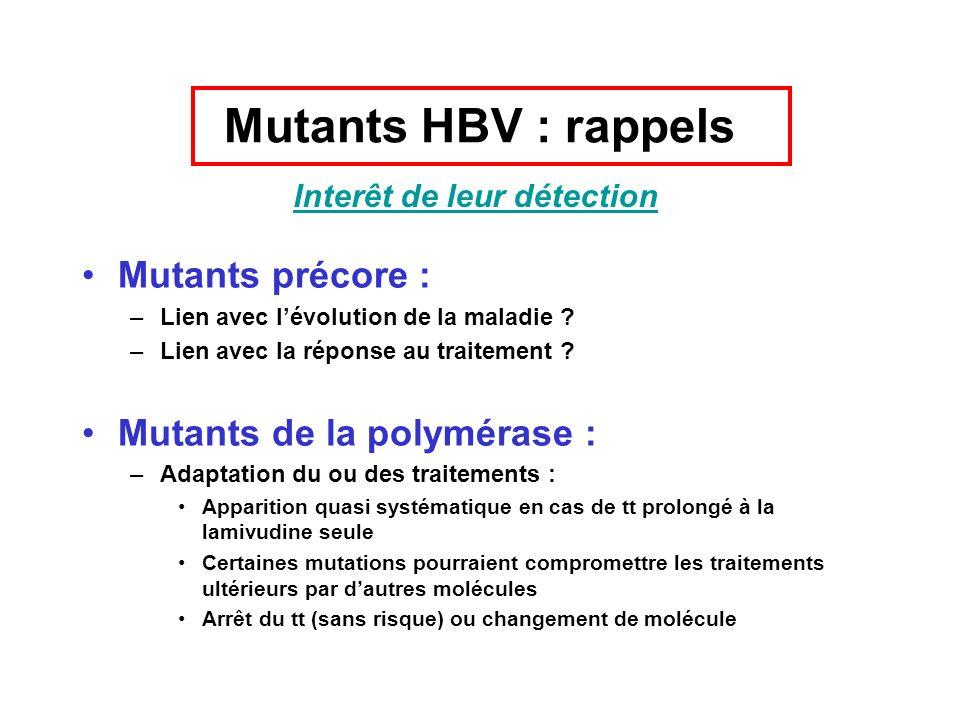 Mutants précore : –Lien avec lévolution de la maladie ? –Lien avec la réponse au traitement ? Mutants de la polymérase : –Adaptation du ou des traitem