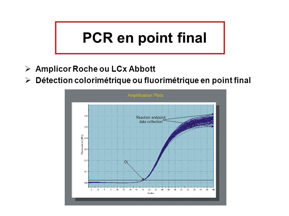 PCR en point final Amplicor HCV 2.0 Roche –Linéarité :600 à 500000 UI/ml –Sensibilité 50 UI/ml en qualitatif, 600 en Monitor Abbott LCx –Linéarité jusquà 23 millions IU/ml –Sensibilité 23 UI/ml Hépatite C