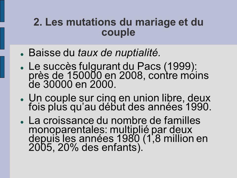 2. Les mutations du mariage et du couple Baisse du taux de nuptialité. Le succès fulgurant du Pacs (1999): près de 150000 en 2008, contre moins de 300