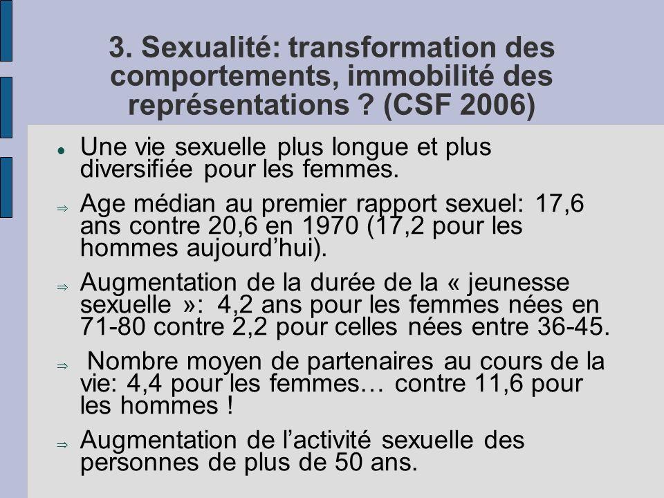 3. Sexualité: transformation des comportements, immobilité des représentations ? (CSF 2006) Une vie sexuelle plus longue et plus diversifiée pour les