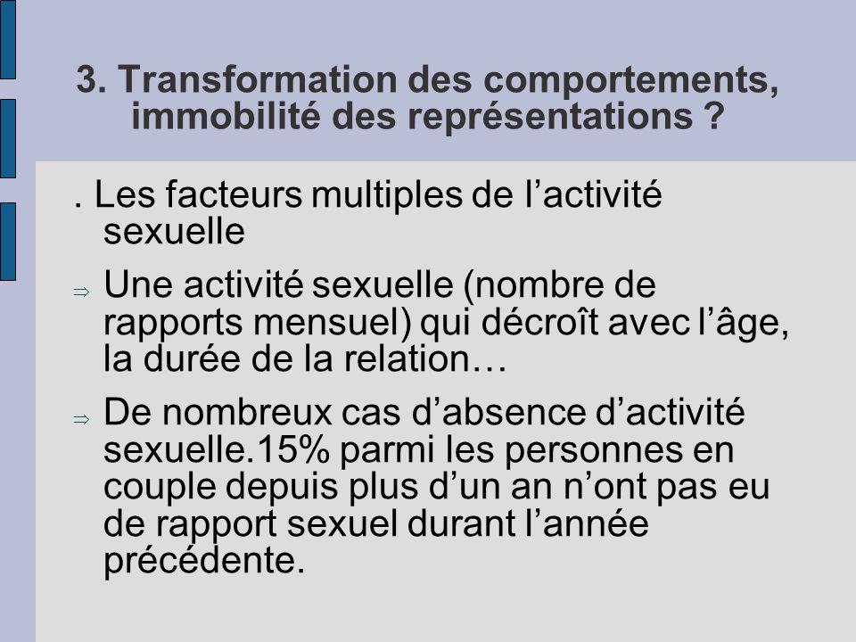 3. Transformation des comportements, immobilité des représentations ?. Les facteurs multiples de lactivité sexuelle Une activité sexuelle (nombre de r
