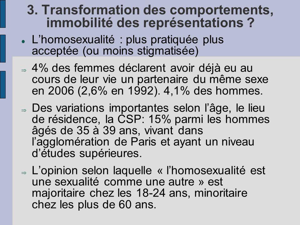 3. Transformation des comportements, immobilité des représentations ? Lhomosexualité : plus pratiquée plus acceptée (ou moins stigmatisée) 4% des femm