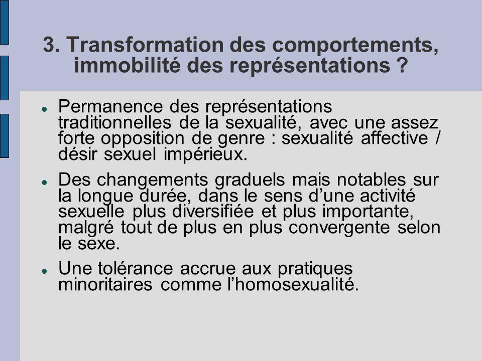 3. Transformation des comportements, immobilité des représentations ? Permanence des représentations traditionnelles de la sexualité, avec une assez f
