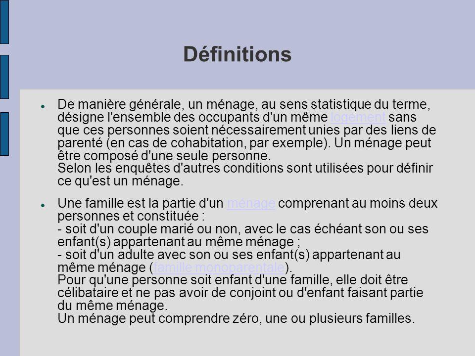 Définitions De manière générale, un ménage, au sens statistique du terme, désigne l ensemble des occupants d un même logement sans que ces personnes soient nécessairement unies par des liens de parenté (en cas de cohabitation, par exemple).