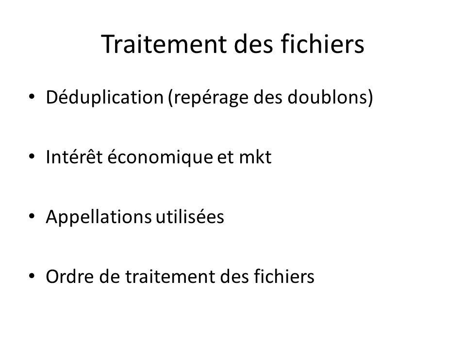 Traitement des fichiers Déduplication (repérage des doublons) Intérêt économique et mkt Appellations utilisées Ordre de traitement des fichiers