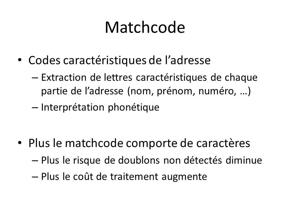 Matchcode Codes caractéristiques de ladresse – Extraction de lettres caractéristiques de chaque partie de ladresse (nom, prénom, numéro, …) – Interpré
