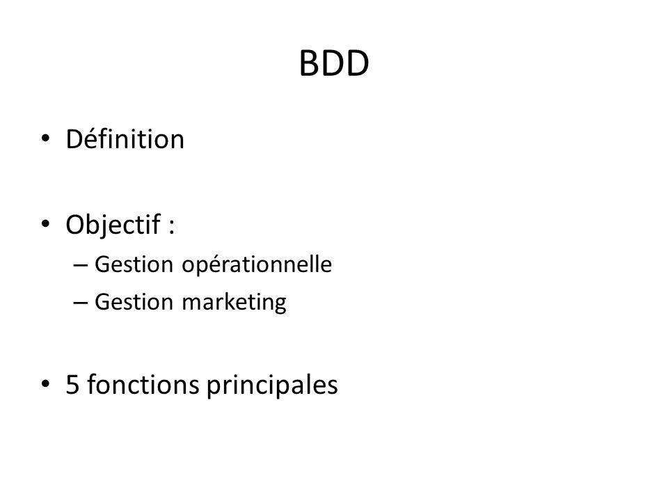 BDD Définition Objectif : – Gestion opérationnelle – Gestion marketing 5 fonctions principales