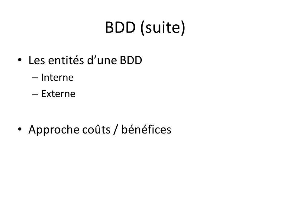 BDD (suite) Les entités dune BDD – Interne – Externe Approche coûts / bénéfices