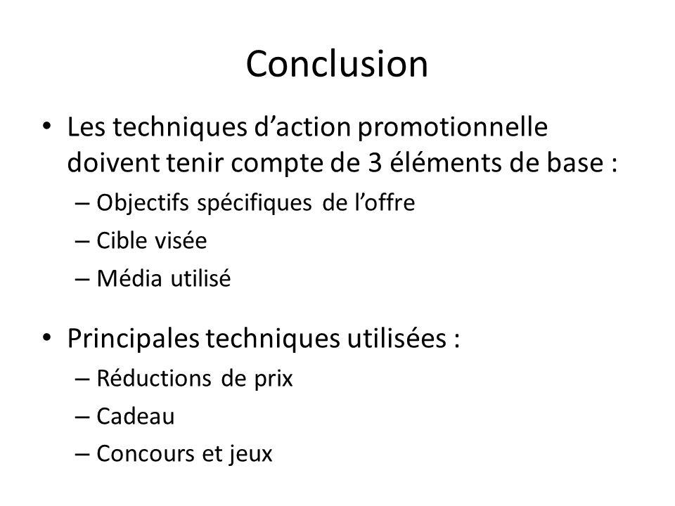 Conclusion Les techniques daction promotionnelle doivent tenir compte de 3 éléments de base : – Objectifs spécifiques de loffre – Cible visée – Média