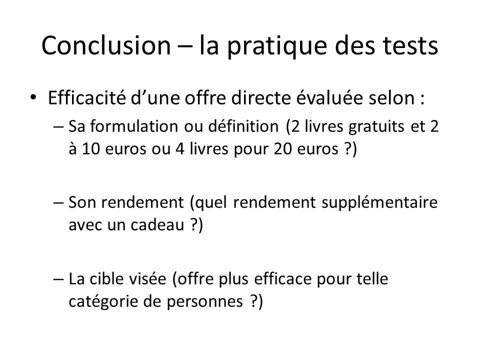 Conclusion – la pratique des tests Efficacité dune offre directe évaluée selon : – Sa formulation ou définition (2 livres gratuits et 2 à 10 euros ou