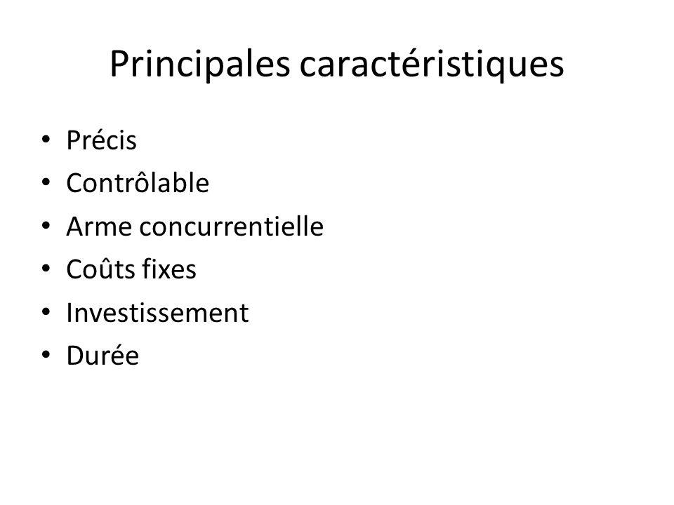 Principales caractéristiques Précis Contrôlable Arme concurrentielle Coûts fixes Investissement Durée