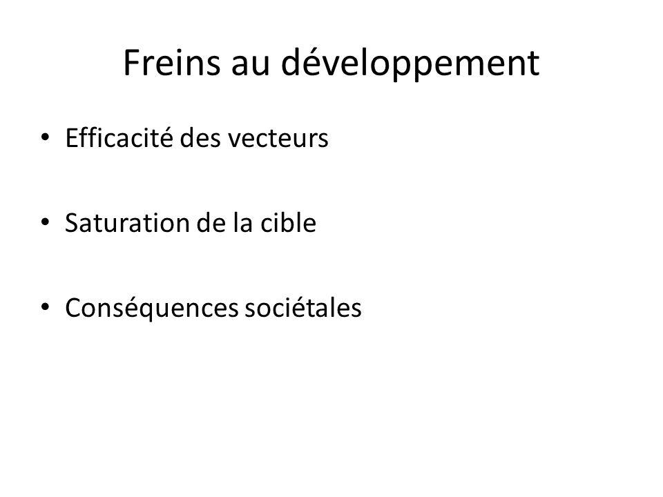 Freins au développement Efficacité des vecteurs Saturation de la cible Conséquences sociétales