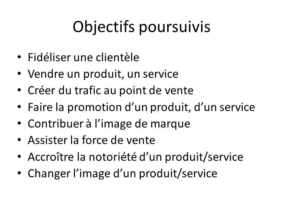 Objectifs poursuivis Fidéliser une clientèle Vendre un produit, un service Créer du trafic au point de vente Faire la promotion dun produit, dun servi