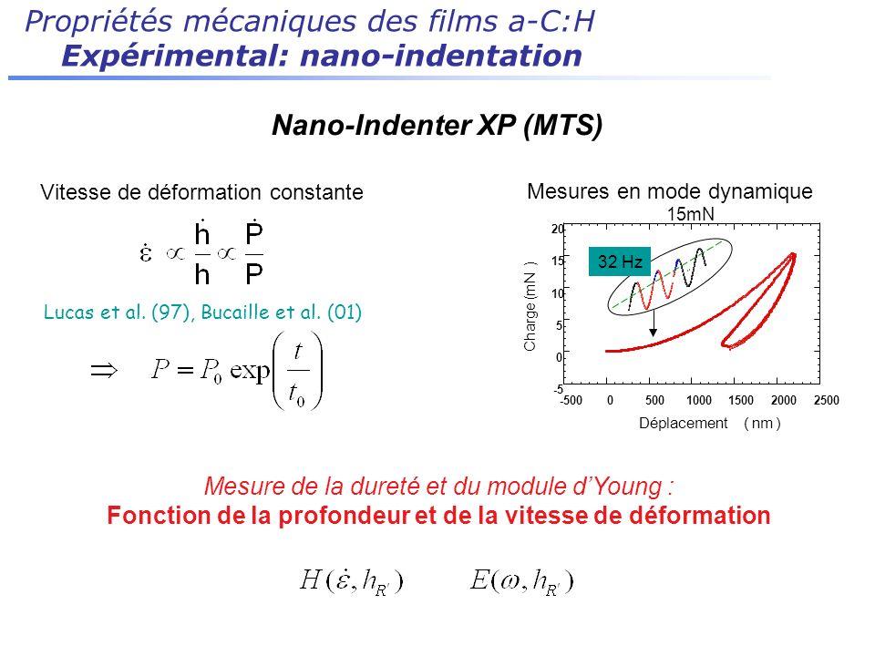 Propriétés mécaniques des films a-C:H Expérimental: nano-indentation Mesure de la dureté et du module dYoung : Fonction de la profondeur et de la vite
