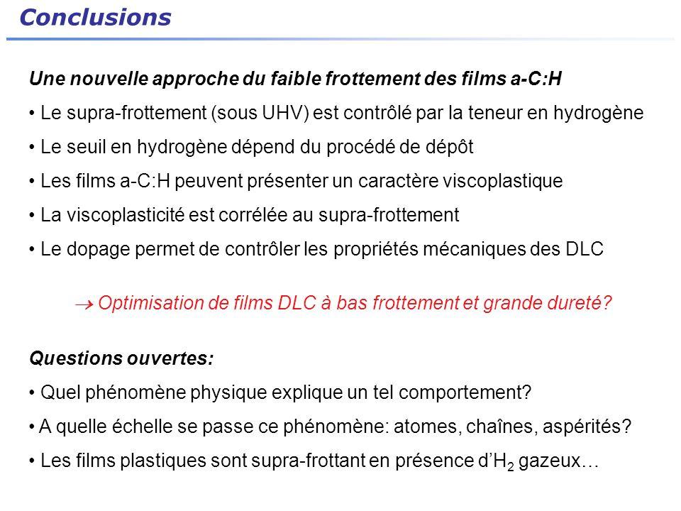 Conclusions Une nouvelle approche du faible frottement des films a-C:H Le supra-frottement (sous UHV) est contrôlé par la teneur en hydrogène Le seuil