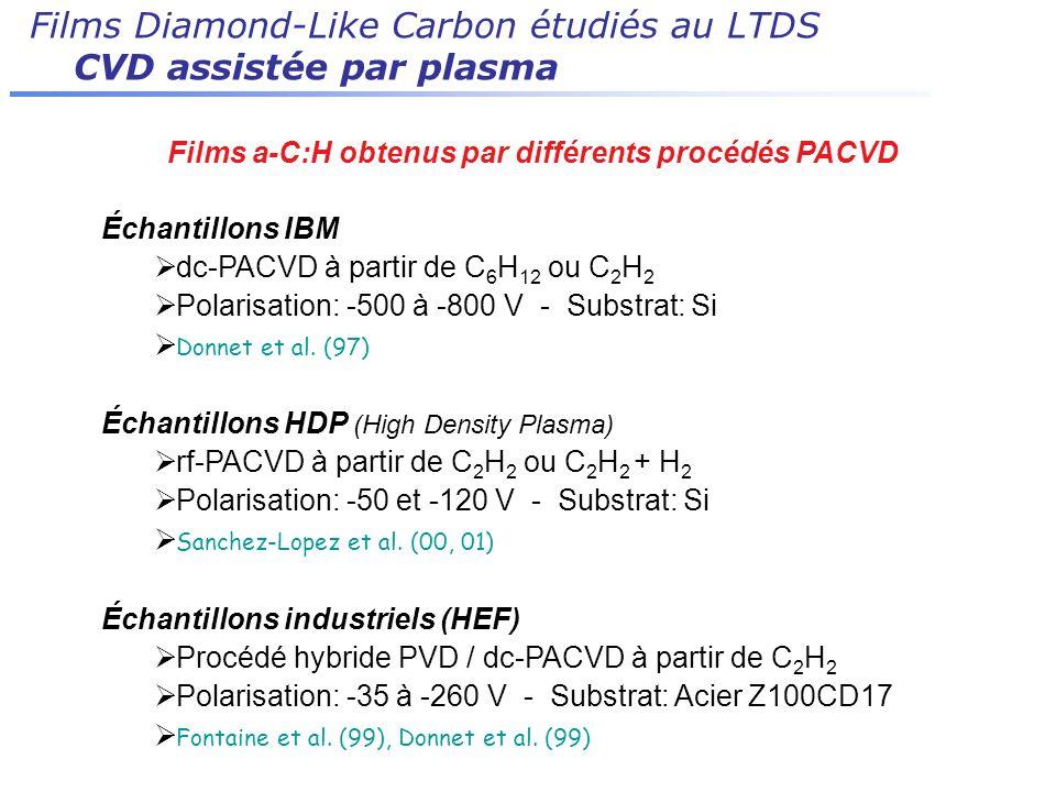 Films Diamond-Like Carbon étudiés au LTDS CVD assistée par plasma Échantillons IBM dc-PACVD à partir de C 6 H 12 ou C 2 H 2 Polarisation: -500 à -800
