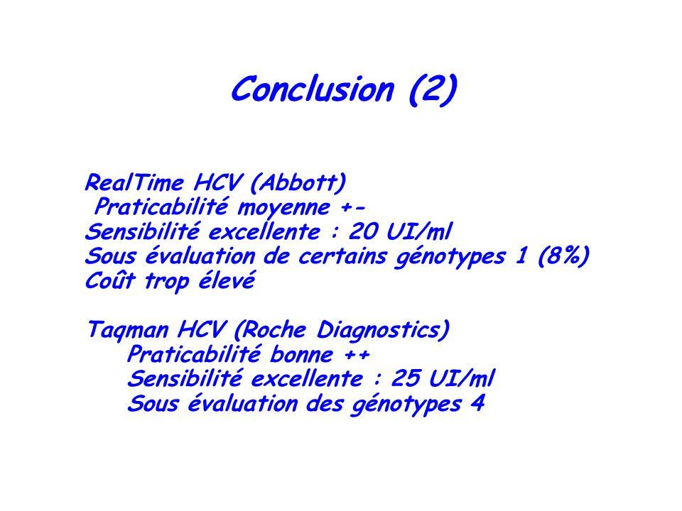 Conclusion (2) RealTime HCV (Abbott) Praticabilité moyenne +- Sensibilité excellente : 20 UI/ml Sous évaluation de certains génotypes 1 (8%) Coût trop