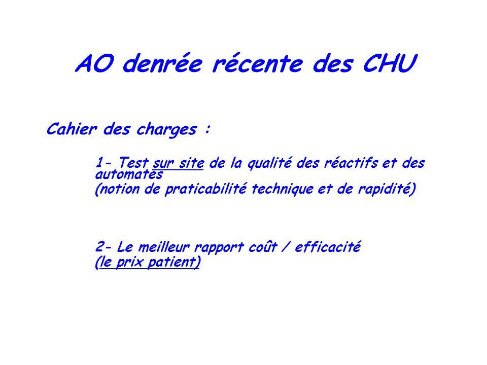 AO denrée récente des CHU Cahier des charges : 1- Test sur site de la qualité des réactifs et des automates (notion de praticabilité technique et de r