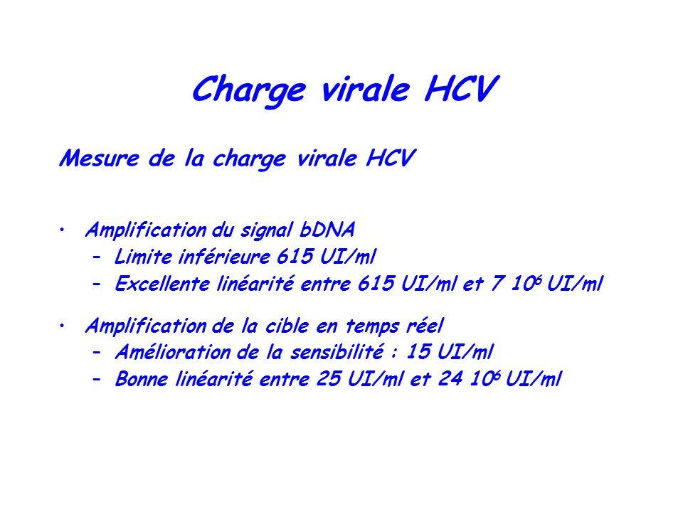 Charge virale HCV Mesure de la charge virale HCV Amplification du signal bDNA –Limite inférieure 615 UI/ml –Excellente linéarité entre 615 UI/ml et 7