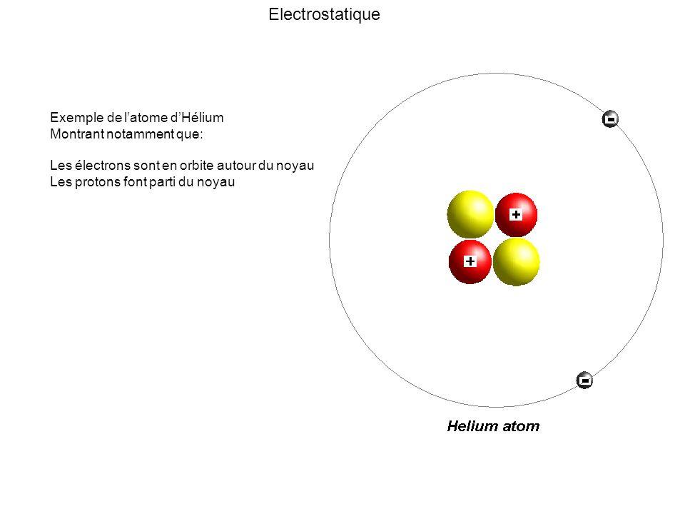 Electrostatique Exemple de latome dHélium Montrant notamment que: Les électrons sont en orbite autour du noyau Les protons font parti du noyau