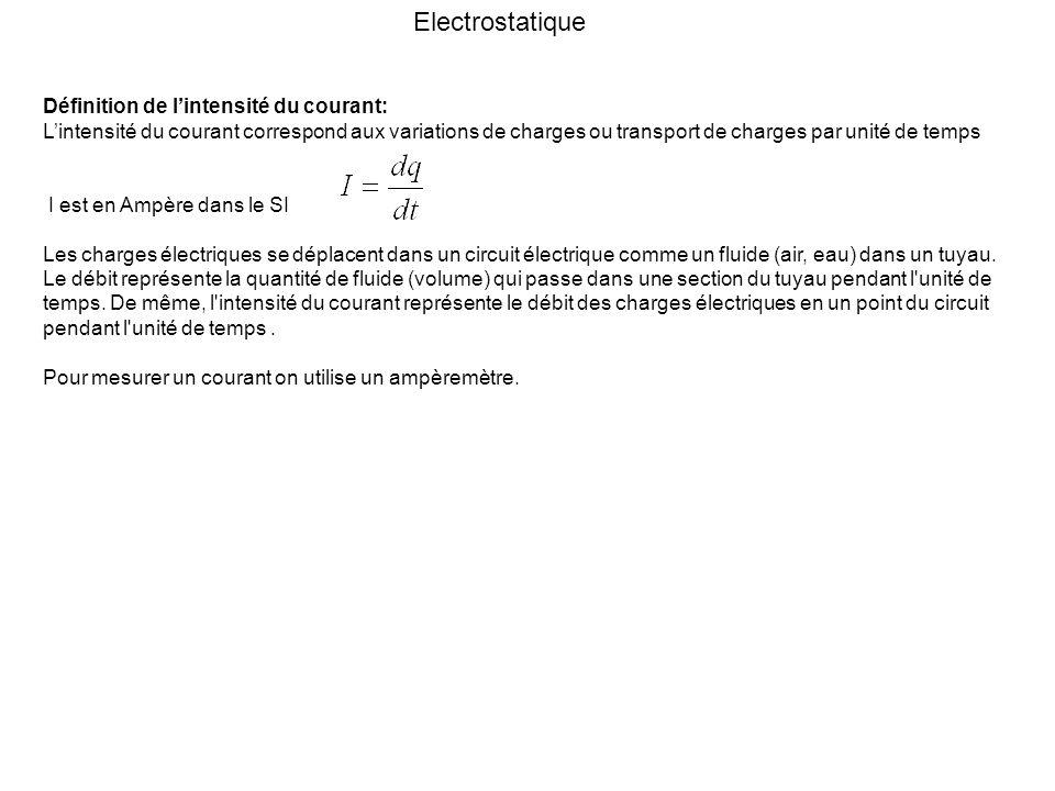 Electrostatique Définition de lintensité du courant: Lintensité du courant correspond aux variations de charges ou transport de charges par unité de t