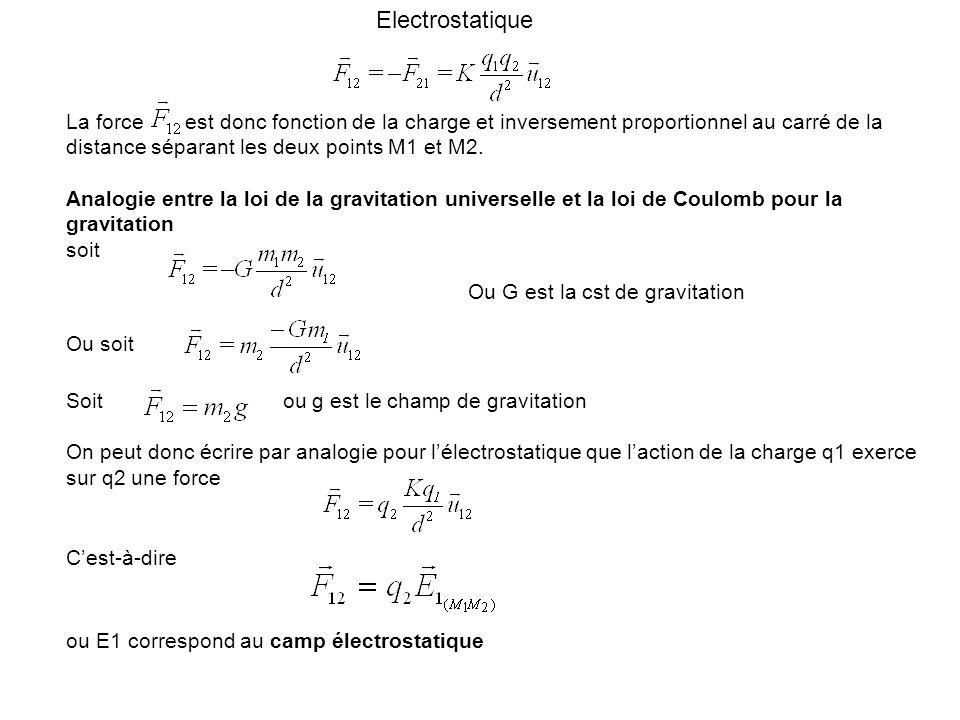 Electrostatique La force est donc fonction de la charge et inversement proportionnel au carré de la distance séparant les deux points M1 et M2. Analog