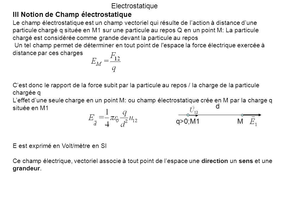 III Notion de Champ électrostatique Le champ électrostatique est un champ vectoriel qui résulte de laction à distance dune particule chargé q située e