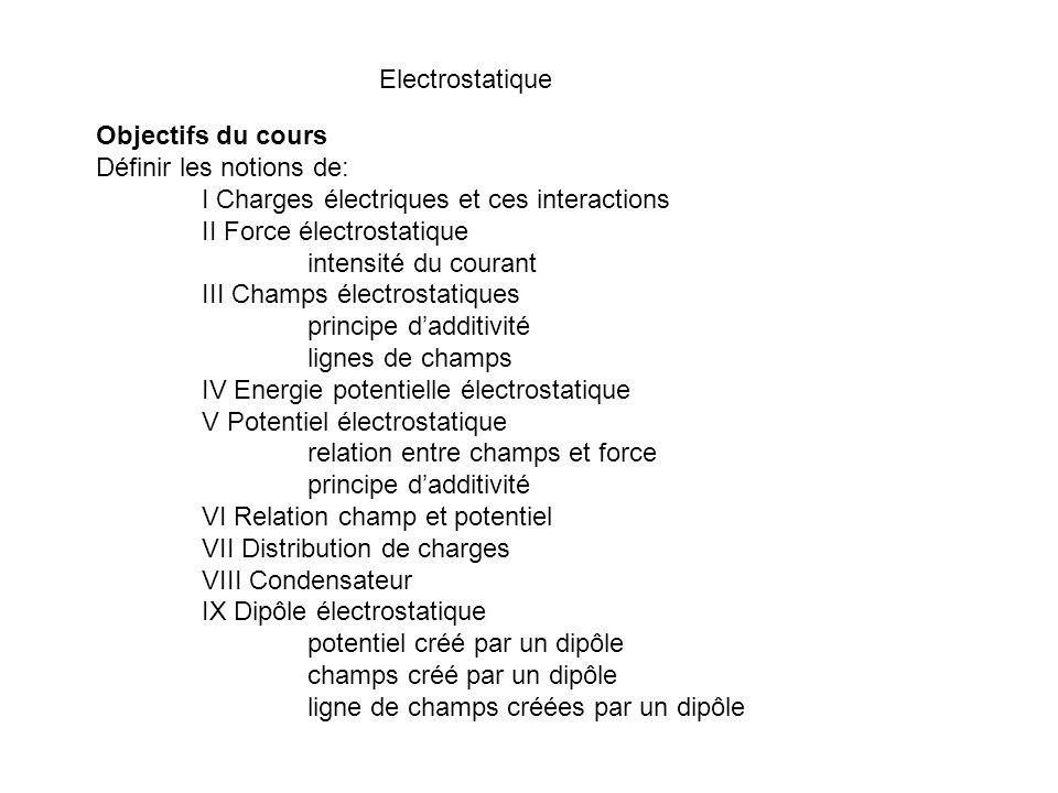 Electrostatique Objectifs du cours Définir les notions de: I Charges électriques et ces interactions II Force électrostatique intensité du courant III
