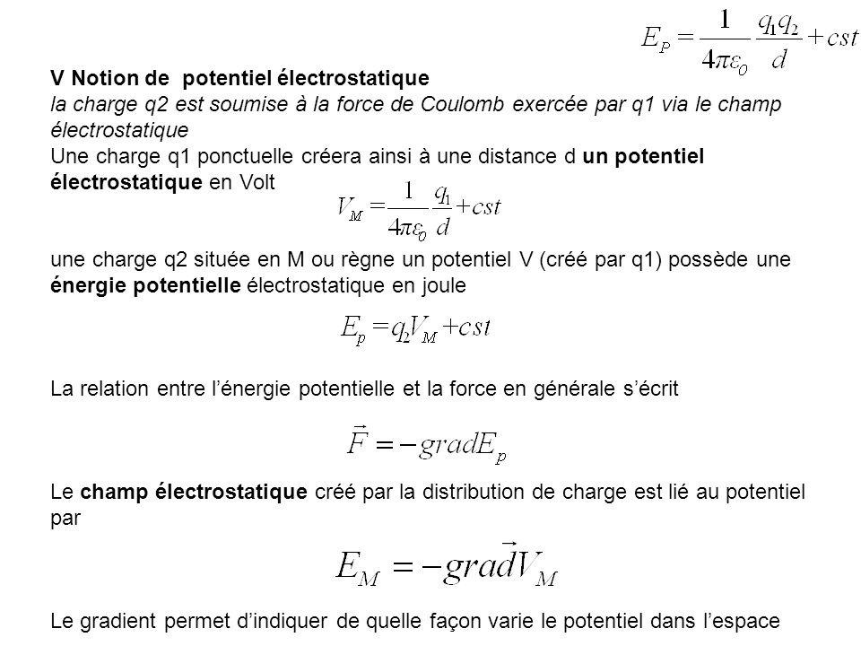 V Notion de potentiel électrostatique la charge q2 est soumise à la force de Coulomb exercée par q1 via le champ électrostatique Une charge q1 ponctue