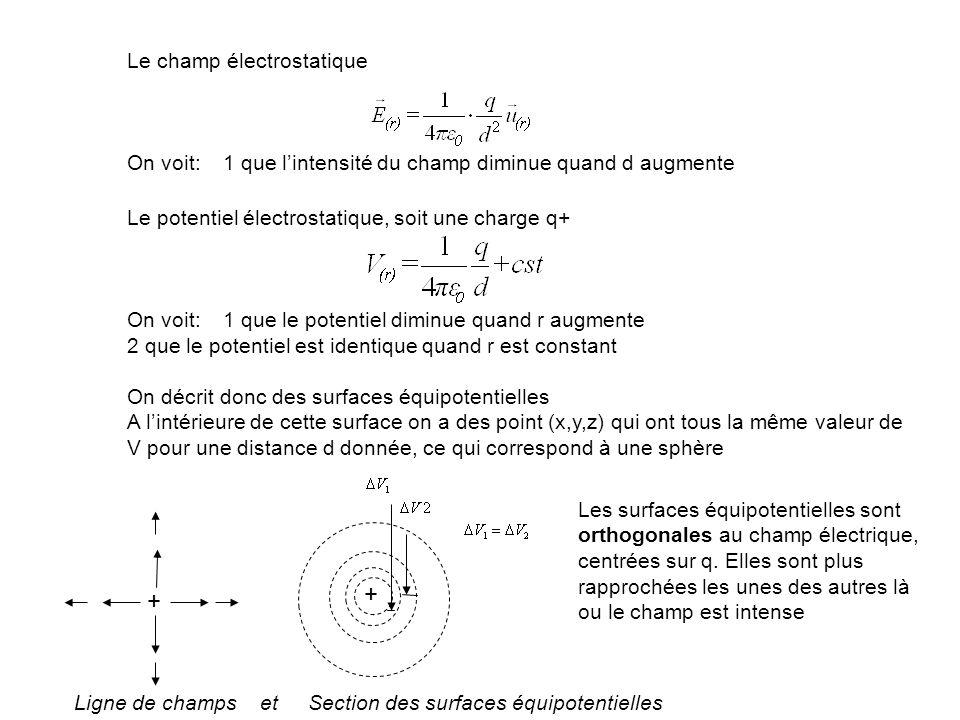 Le champ électrostatique On voit: 1 que lintensité du champ diminue quand d augmente Le potentiel électrostatique, soit une charge q+ On voit: 1 que l