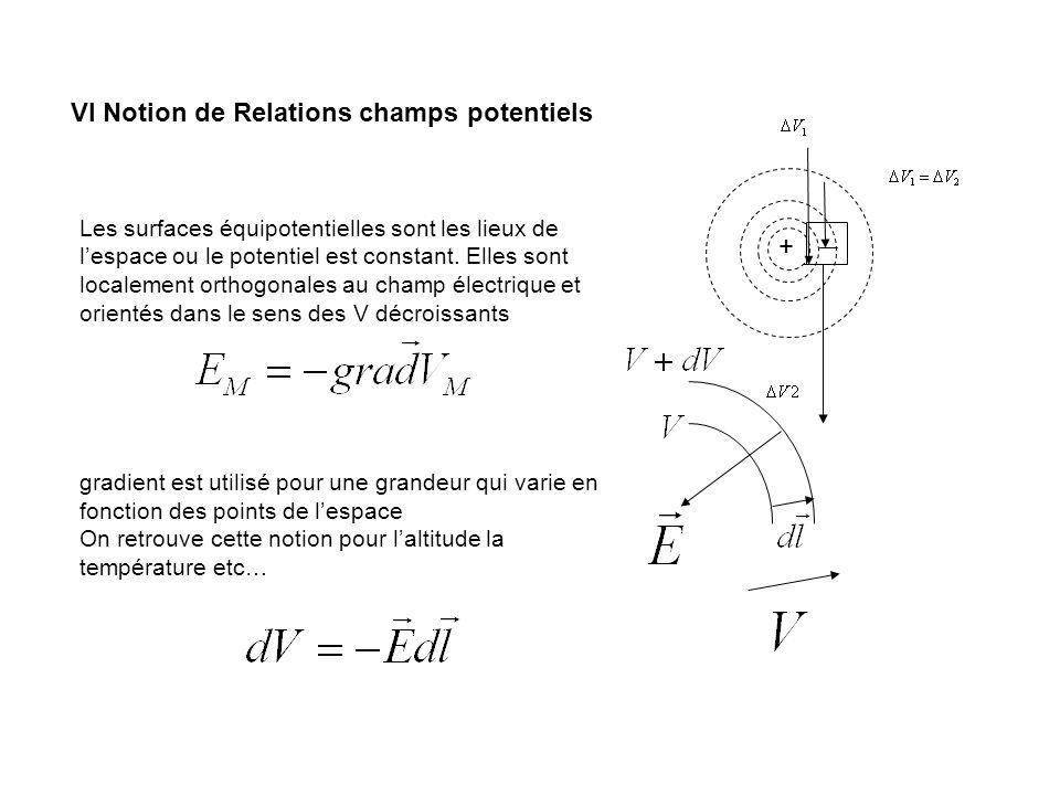 + VI Notion de Relations champs potentiels Les surfaces équipotentielles sont les lieux de lespace ou le potentiel est constant. Elles sont localement