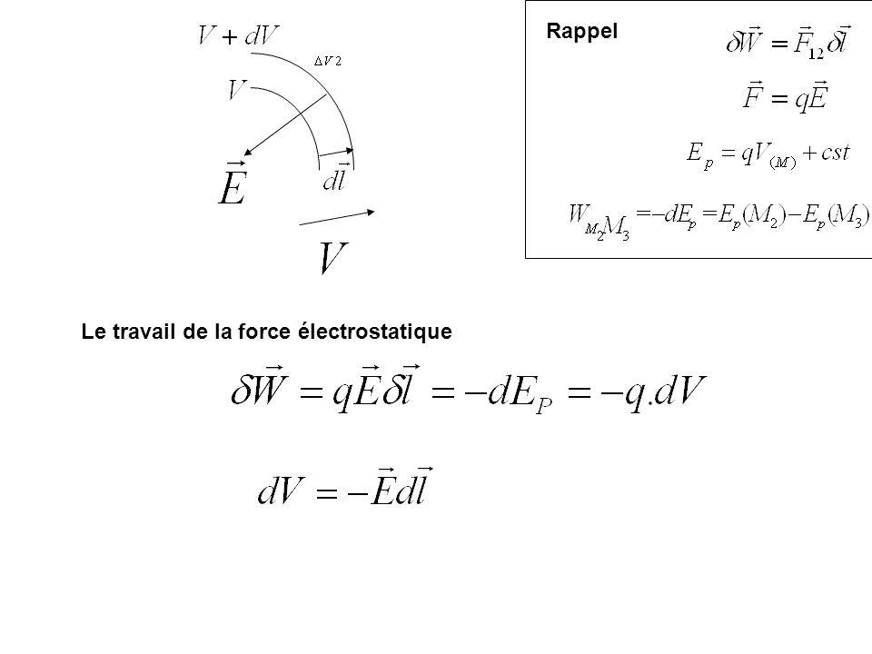 Le travail de la force électrostatique Rappel