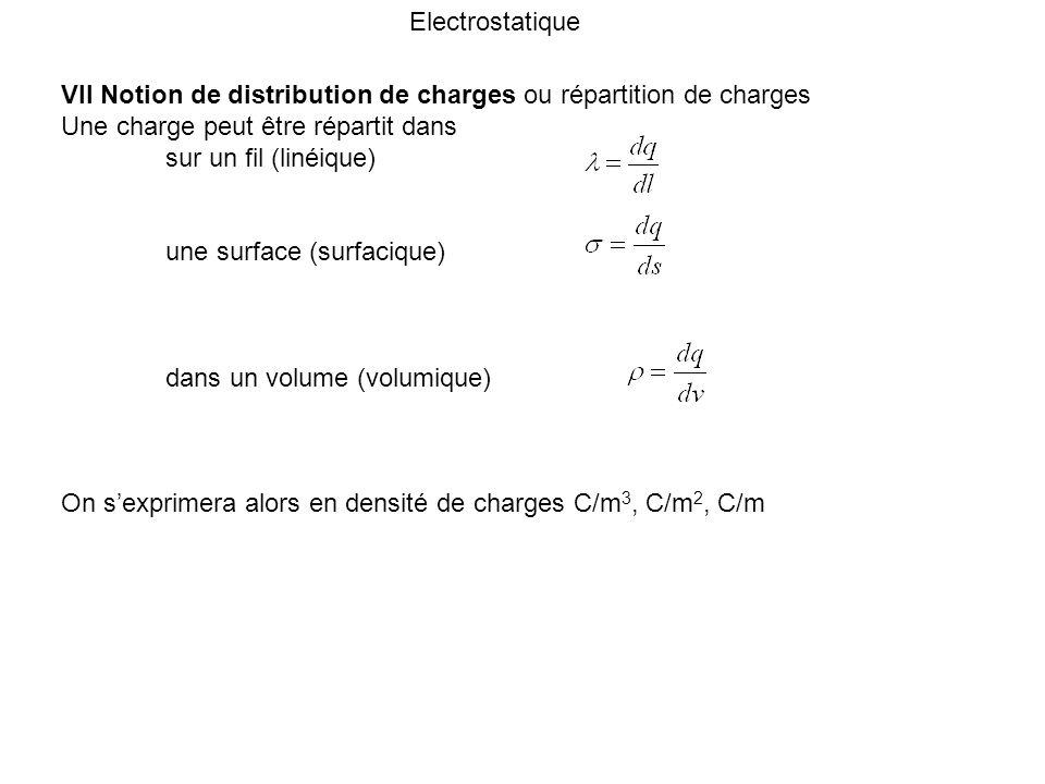 Electrostatique VII Notion de distribution de charges ou répartition de charges Une charge peut être répartit dans sur un fil (linéique) une surface (