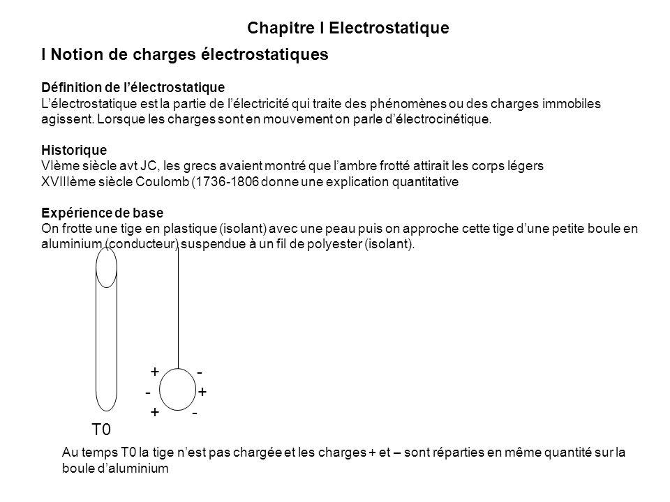 Chapitre I Electrostatique I Notion de charges électrostatiques Définition de lélectrostatique Lélectrostatique est la partie de lélectricité qui trai